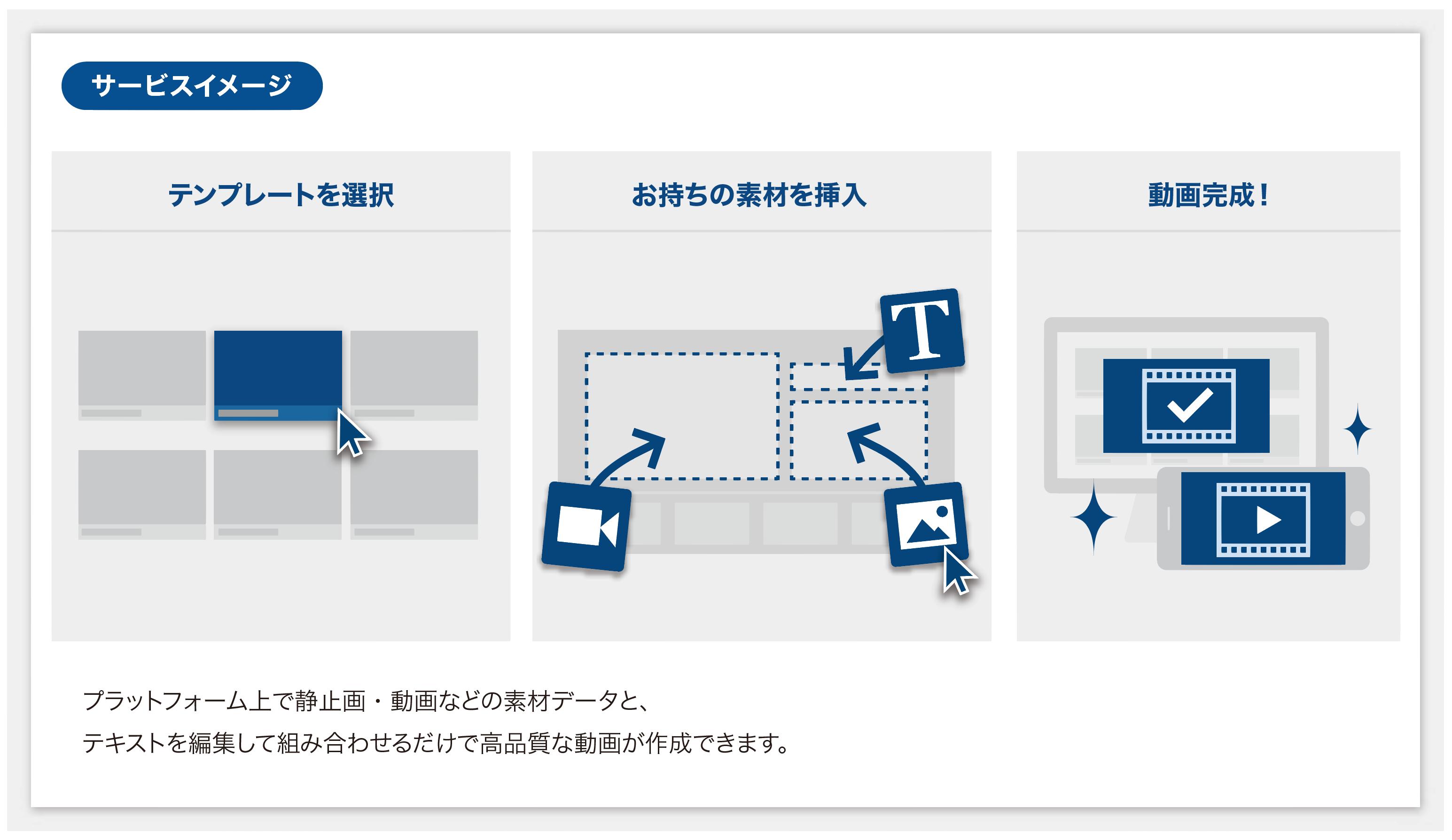 VideoCraft_flow